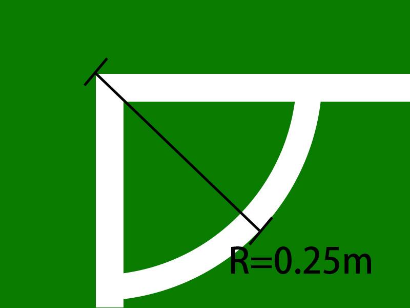角线尺寸边界