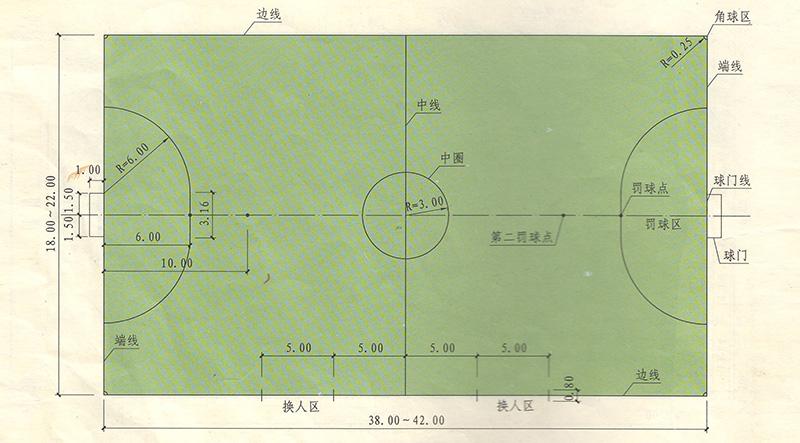 5人制足球场画法