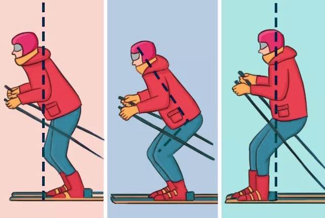 滑雪姿势图